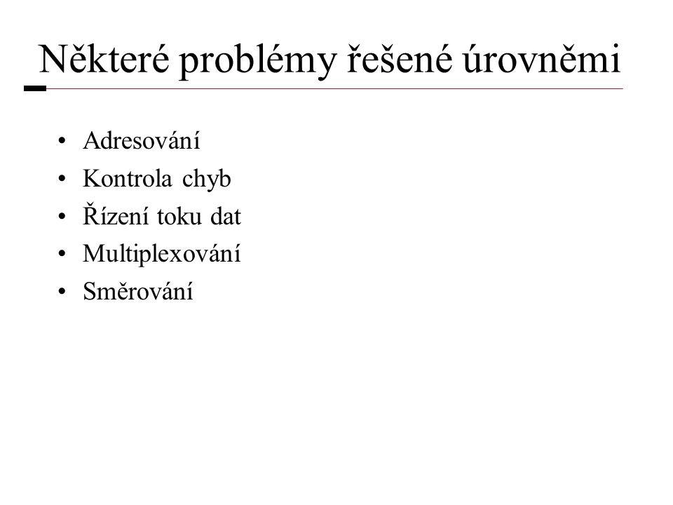 Některé problémy řešené úrovněmi •Adresování •Kontrola chyb •Řízení toku dat •Multiplexování •Směrování