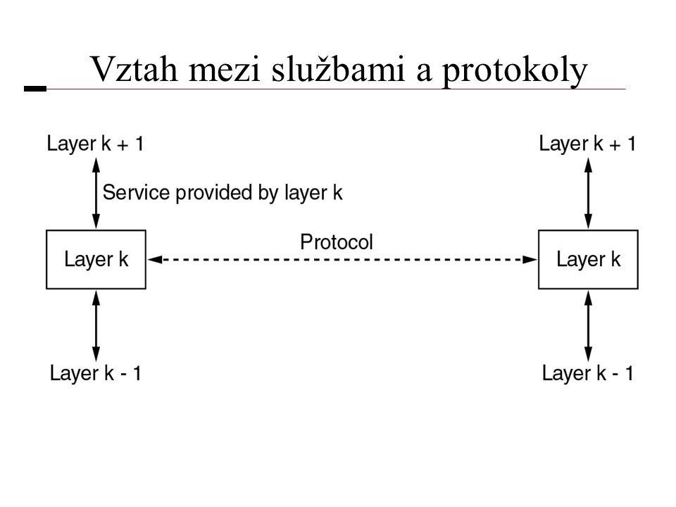 Vztah mezi službami a protokoly