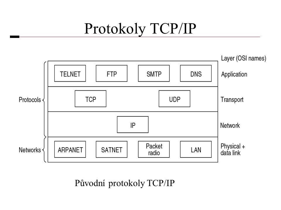 Protokoly TCP/IP Původní protokoly TCP/IP