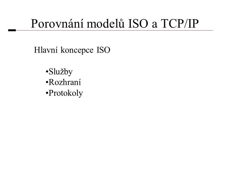 Porovnání modelů ISO a TCP/IP Hlavní koncepce ISO •Služby •Rozhraní •Protokoly