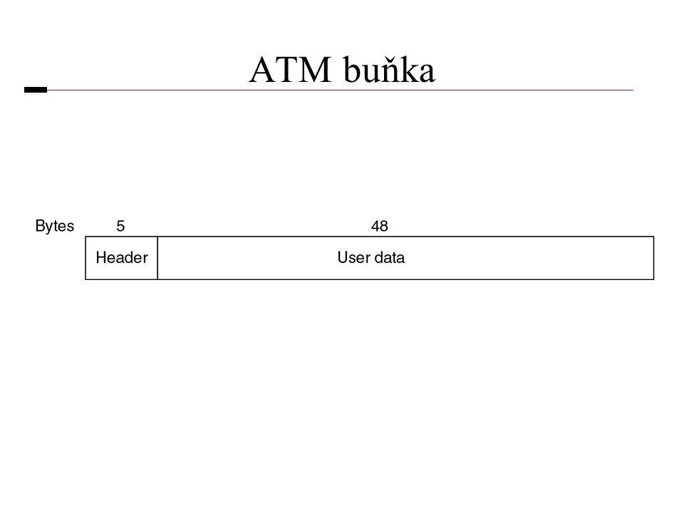ATM buňka