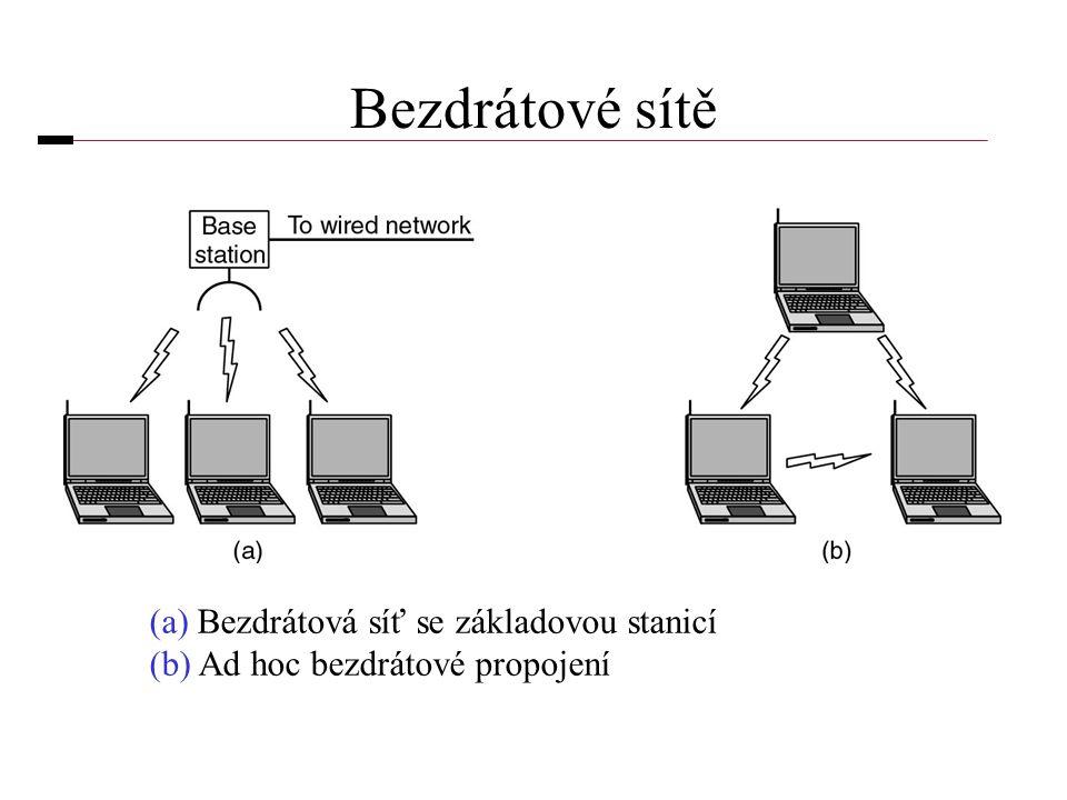 Bezdrátové sítě (a) Bezdrátová síť se základovou stanicí (b) Ad hoc bezdrátové propojení