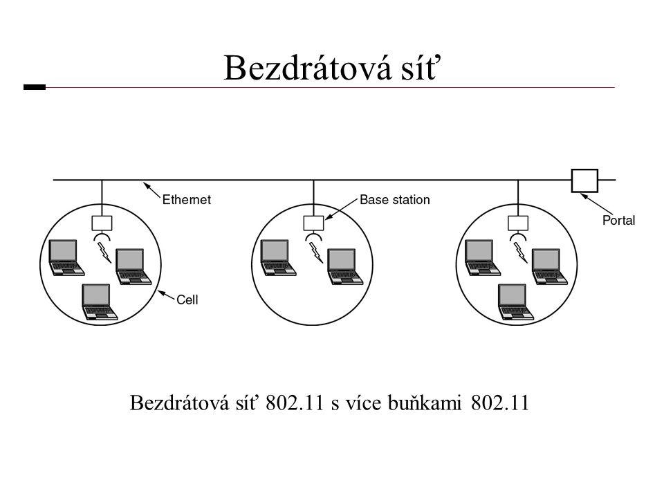 Bezdrátová síť Bezdrátová síť 802.11 s více buňkami 802.11