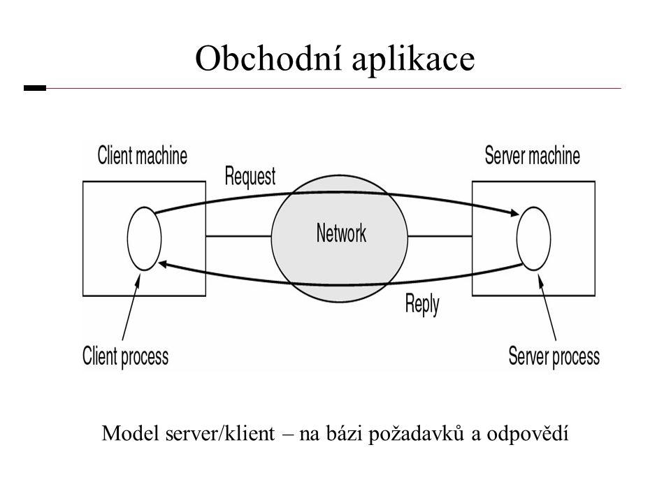 Model server/klient – na bázi požadavků a odpovědí