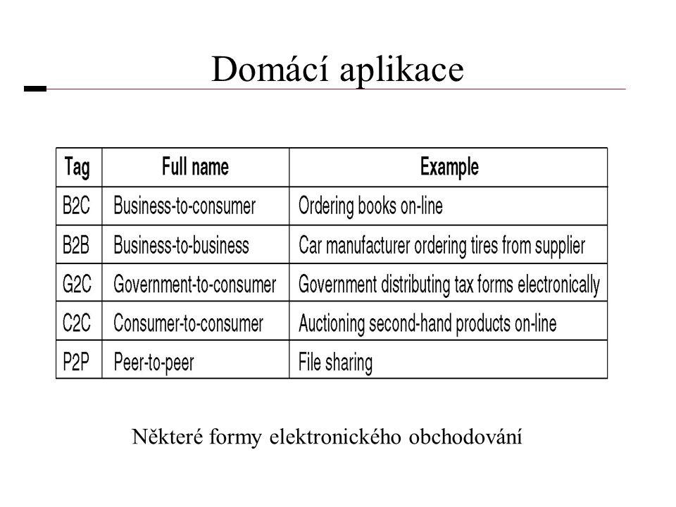 Domácí aplikace Některé formy elektronického obchodování