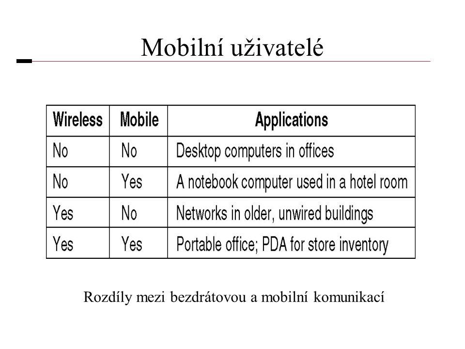 Mobilní uživatelé Rozdíly mezi bezdrátovou a mobilní komunikací