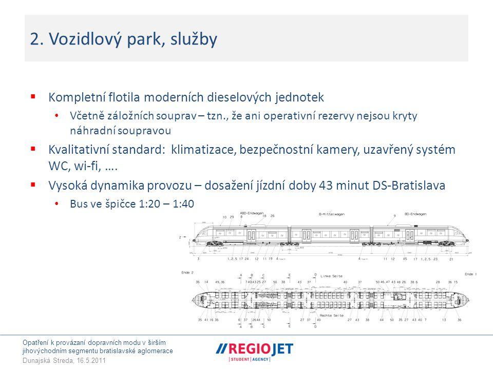 Opatření k provázaní dopravních modu v širším jihovýchodním segmentu bratislavské aglomerace Dunajská Streda, 16.5.2011 2.