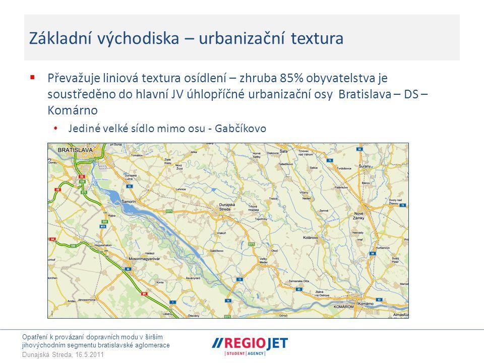 Opatření k provázaní dopravních modu v širším jihovýchodním segmentu bratislavské aglomerace Dunajská Streda, 16.5.2011 Základní východiska – urbanizační textura  Převažuje liniová textura osídlení – zhruba 85% obyvatelstva je soustředěno do hlavní JV úhlopříčné urbanizační osy Bratislava – DS – Komárno • Jediné velké sídlo mimo osu - Gabčíkovo