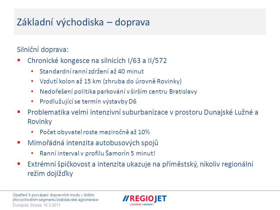 Opatření k provázaní dopravních modu v širším jihovýchodním segmentu bratislavské aglomerace Dunajská Streda, 16.5.2011 Potreba riešenia dopravnej situácie