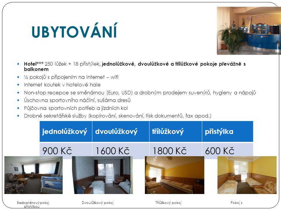 UBYTOVÁNÍ  Hotel*** 250 lůžek + 18 přistýlek, jednolůžkové, dvoulůžkové a třílůžkové pokoje převážně s balkonem  ½ pokojů s připojením na internet –
