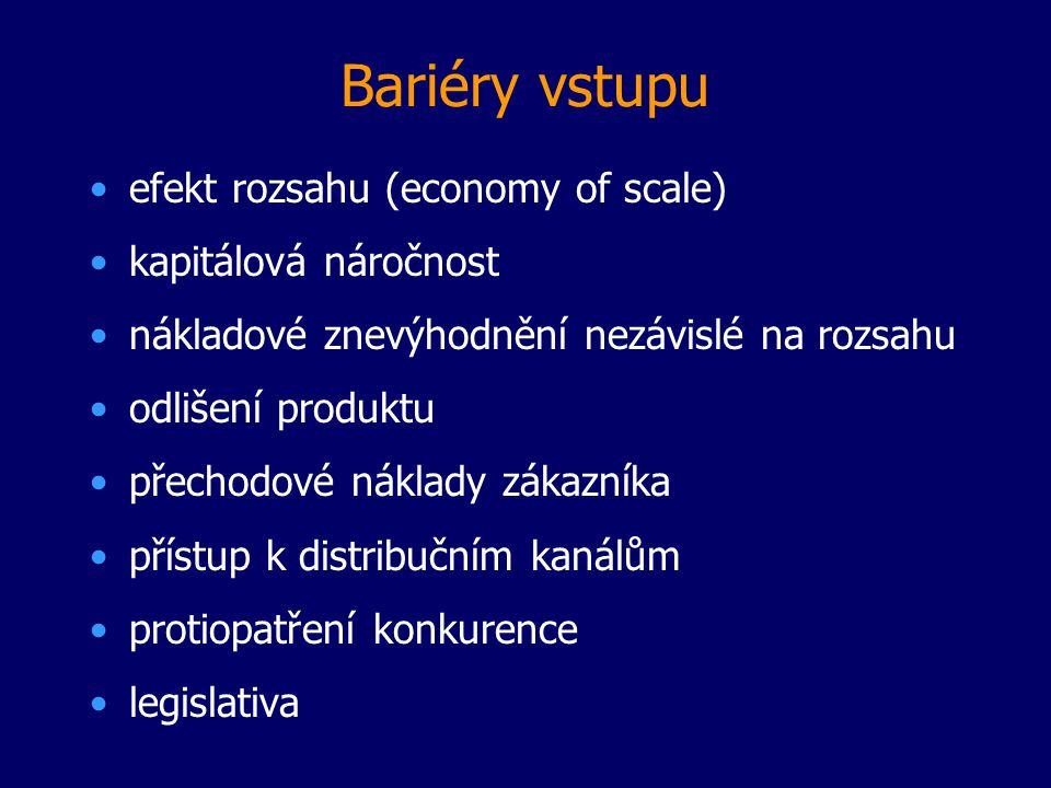 Bariéry vstupu •efekt rozsahu (economy of scale) •kapitálová náročnost •nákladové znevýhodnění nezávislé na rozsahu •odlišení produktu •přechodové nák