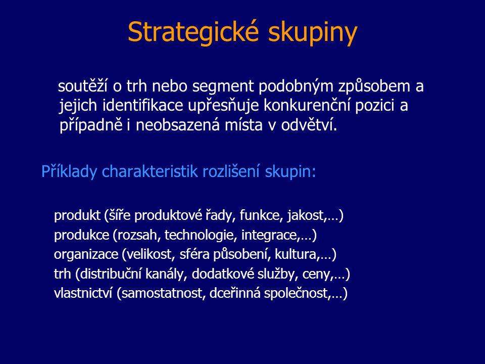 Strategické skupiny soutěží o trh nebo segment podobným způsobem a jejich identifikace upřesňuje konkurenční pozici a případně i neobsazená místa v odvětví.