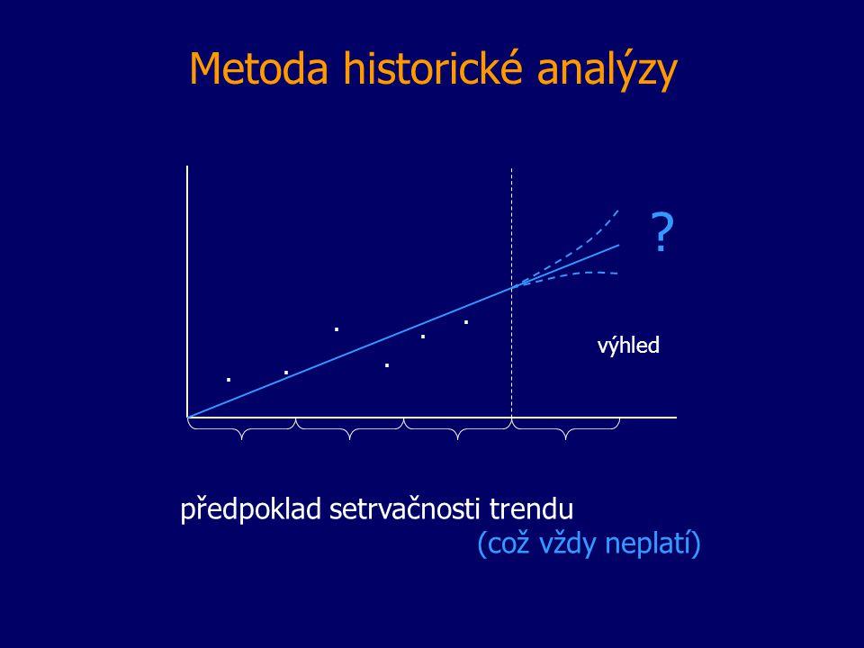 Metoda historické analýzy ?...... předpoklad setrvačnosti trendu (což vždy neplatí) výhled