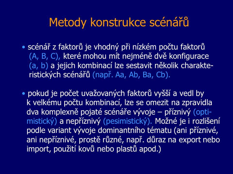 Metody konstrukce scénářů • scénář z faktorů je vhodný při nízkém počtu faktorů (A, B, C), které mohou mít nejméně dvě konfigurace (a, b) a jejich kom
