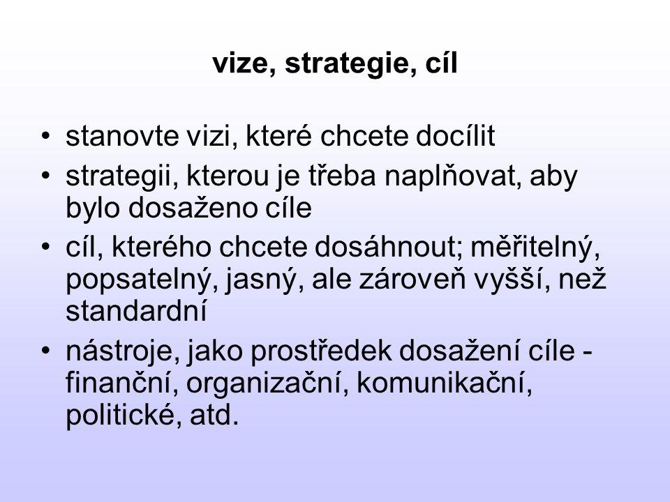 vize, strategie, cíl •stanovte vizi, které chcete docílit •strategii, kterou je třeba naplňovat, aby bylo dosaženo cíle •cíl, kterého chcete dosáhnout; měřitelný, popsatelný, jasný, ale zároveň vyšší, než standardní •nástroje, jako prostředek dosažení cíle - finanční, organizační, komunikační, politické, atd.