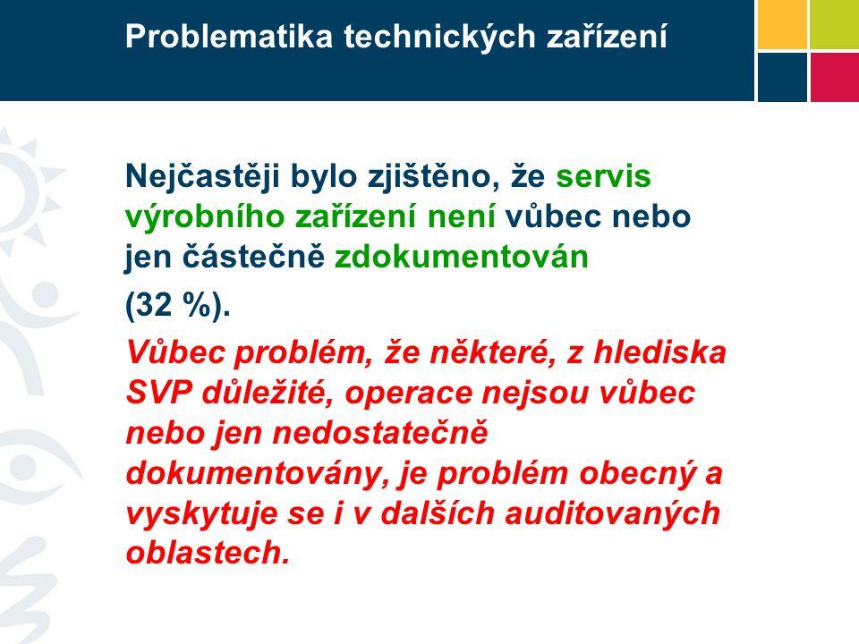 Problematika technických zařízení Nejčastěji bylo zjištěno, že servis výrobního zařízení není vůbec nebo jen částečně zdokumentován (32 %). Vůbec prob