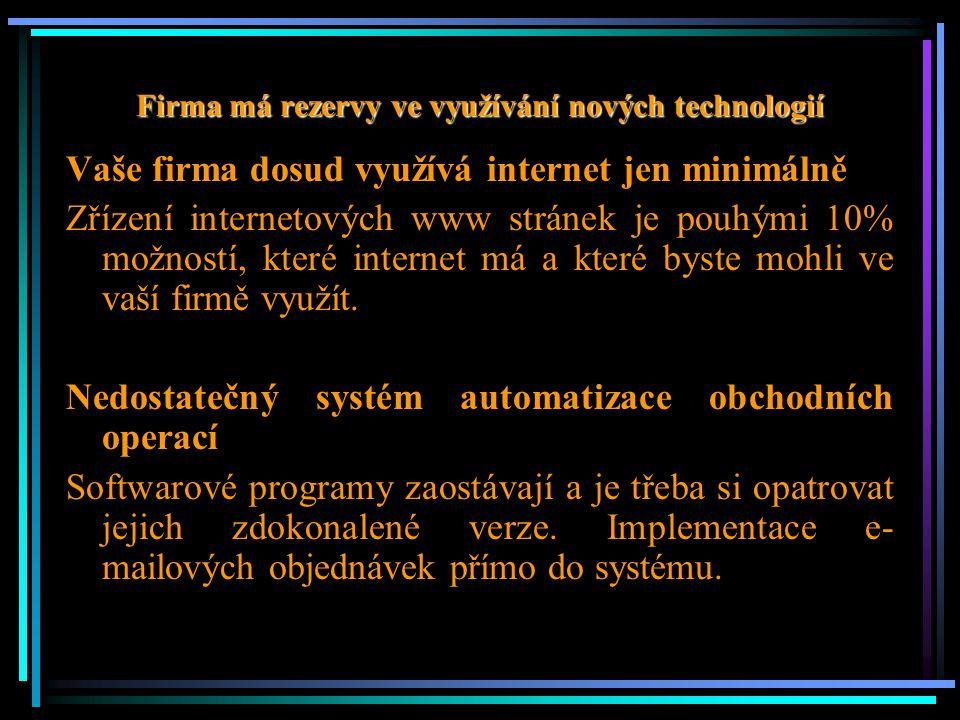 Firma má rezervy ve využívání nových technologií Vaše firma dosud využívá internet jen minimálně Zřízení internetových www stránek je pouhými 10% možn