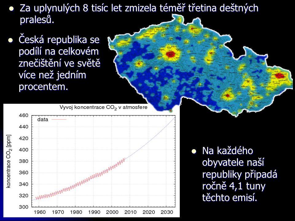  Za uplynulých 8 tisíc let zmizela téměř třetina deštných pralesů.  Česká republika se podílí na celkovém znečištění ve světě více než jedním procen