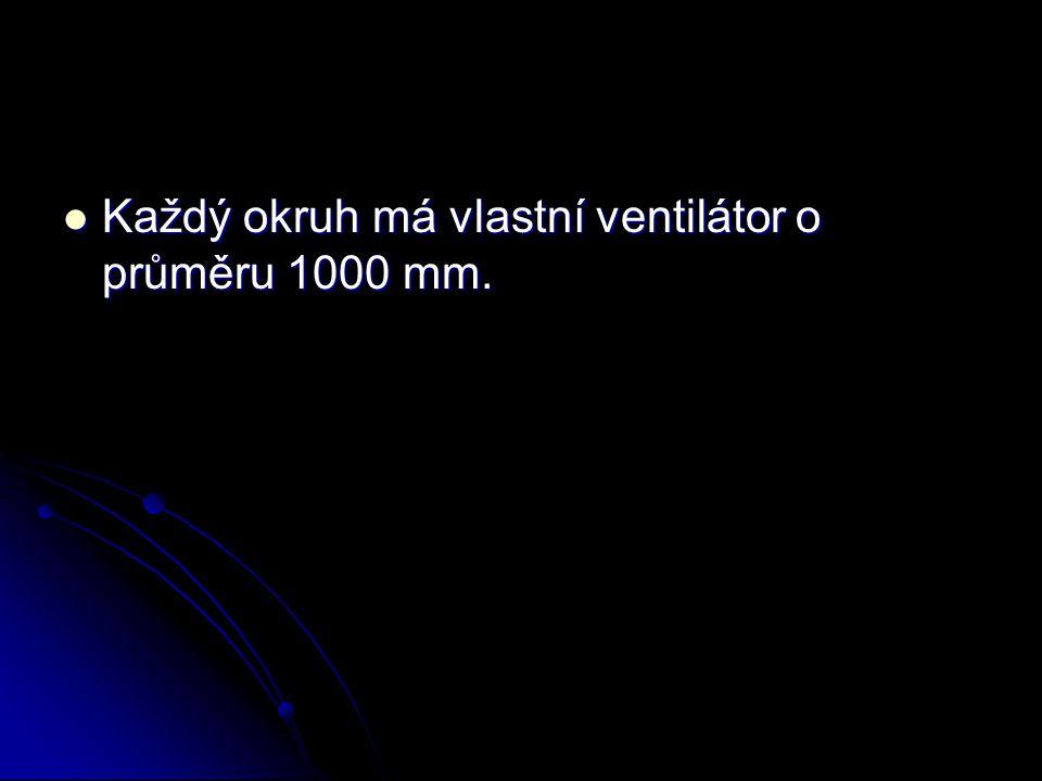  Každý okruh má vlastní ventilátor o průměru 1000 mm.