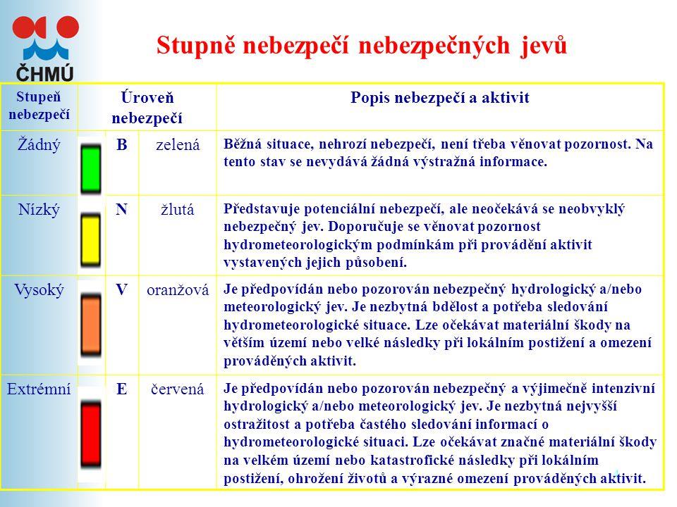 4 Stupně nebezpečí nebezpečných jevů Stupeň nebezpečí Úroveň nebezpečí Popis nebezpečí a aktivit ŽádnýBzelená Běžná situace, nehrozí nebezpečí, není třeba věnovat pozornost.