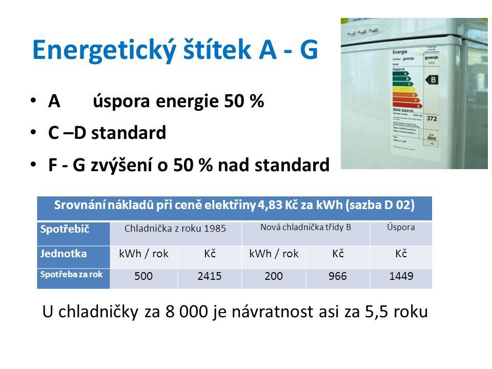 Energetický štítek A - G • A úspora energie 50 % • C –D standard • F - G zvýšení o 50 % nad standard Srovnání nákladů při ceně elektřiny 4,83 Kč za kW