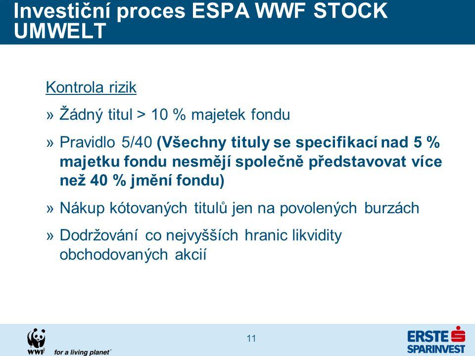11 Investiční proces ESPA WWF STOCK UMWELT Kontrola rizik »Žádný titul > 10 % majetek fondu »Pravidlo 5/40 (Všechny tituly se specifikací nad 5 % majetku fondu nesmějí společně představovat více než 40 % jmění fondu) »Nákup kótovaných titulů jen na povolených burzách »Dodržování co nejvyšších hranic likvidity obchodovaných akcií
