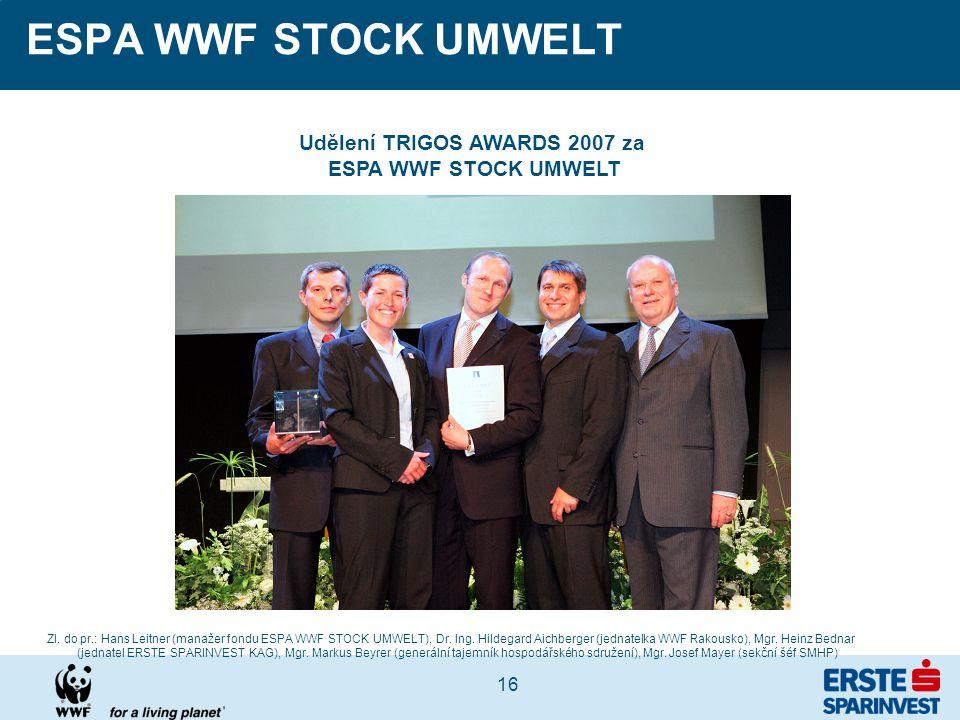 16 ESPA WWF STOCK UMWELT Udělení TRIGOS AWARDS 2007 za ESPA WWF STOCK UMWELT Zl. do pr.: Hans Leitner (manažer fondu ESPA WWF STOCK UMWELT), Dr. Ing.
