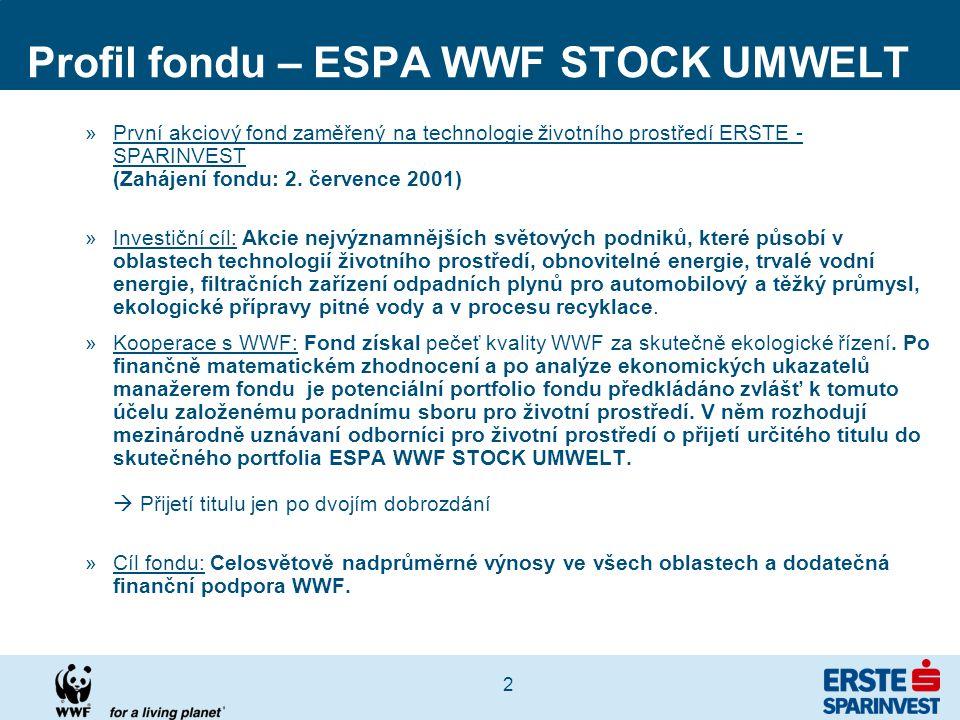 2 Profil fondu – ESPA WWF STOCK UMWELT »První akciový fond zaměřený na technologie životního prostředí ERSTE - SPARINVEST (Zahájení fondu: 2. července