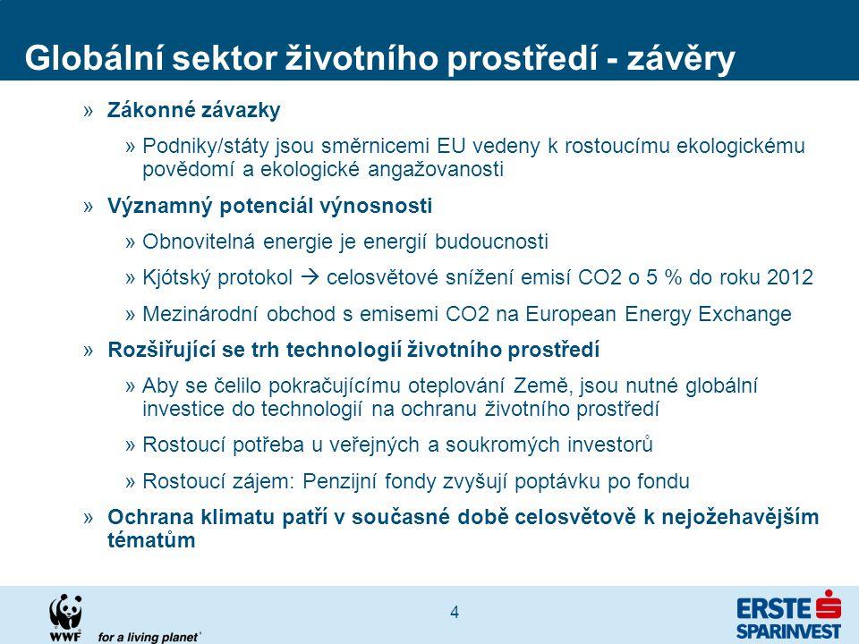 4 Globální sektor životního prostředí - závěry »Zákonné závazky »Podniky/státy jsou směrnicemi EU vedeny k rostoucímu ekologickému povědomí a ekologic