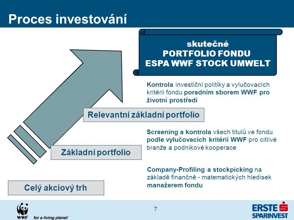 7 Proces investování Celý akciový trh Základní portfolio Relevantní základní portfolio Kontrola investiční politiky a vylučovacích kritérii fondu poradním sborem WWF pro životní prostředí Screening a kontrola všech titulů ve fondu podle vylučovacích kritérií WWF pro citlivé branže a podnikové kooperace Company-Profiling a stockpicking na základě finančně - matematických hledisek manažerem fondu skutečné PORTFOLIO FONDU ESPA WWF STOCK UMWELT
