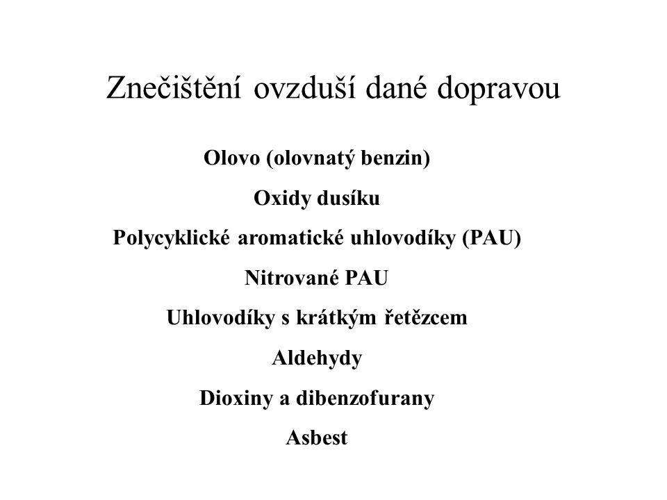Znečištění ovzduší dané dopravou Olovo (olovnatý benzin) Oxidy dusíku Polycyklické aromatické uhlovodíky (PAU) Nitrované PAU Uhlovodíky s krátkým řetězcem Aldehydy Dioxiny a dibenzofurany Asbest