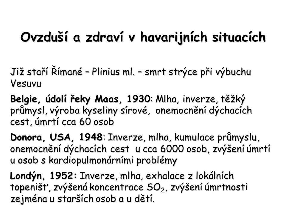Ovzduší a zdraví v havarijních situacích Již staří Římané – Plinius ml. – smrt strýce při výbuchu Vesuvu Belgie, údolí řeky Maas, 1930: Mlha, inverze,