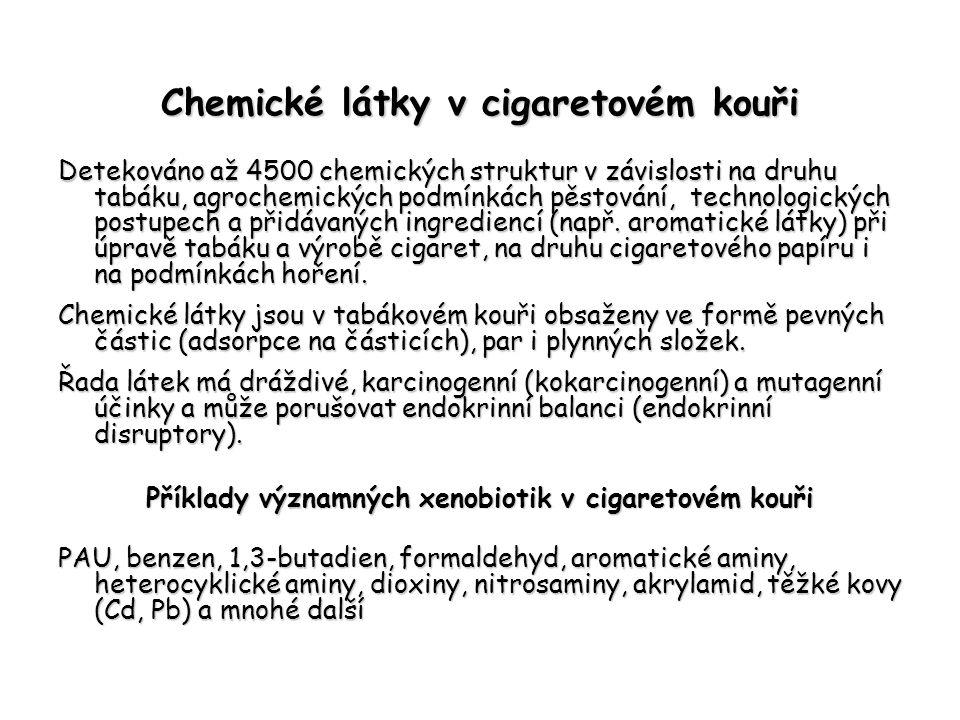 Chemické látky v cigaretovém kouři Detekováno až 4500 chemických struktur v závislosti na druhu tabáku, agrochemických podmínkách pěstování, technologických postupech a přidávaných ingrediencí (např.