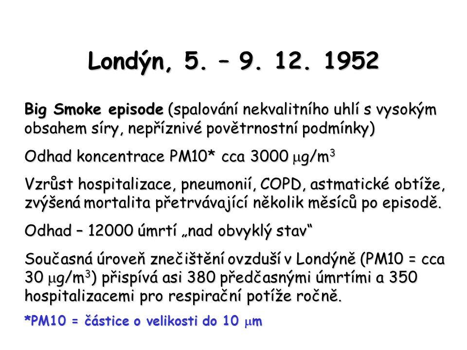 Londýn, 5. – 9. 12. 1952 Big Smoke episode (spalování nekvalitního uhlí s vysokým obsahem síry, nepříznivé povětrnostní podmínky) Odhad koncentrace PM