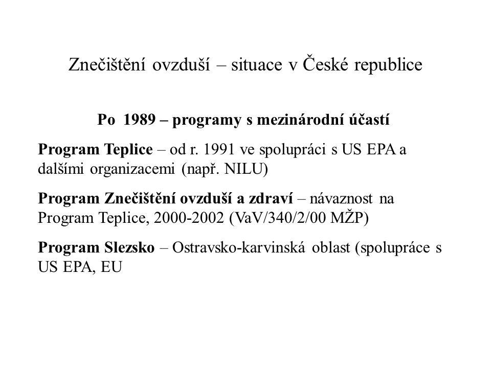 Znečištění ovzduší – situace v České republice Po 1989 – programy s mezinárodní účastí Program Teplice – od r. 1991 ve spolupráci s US EPA a dalšími o