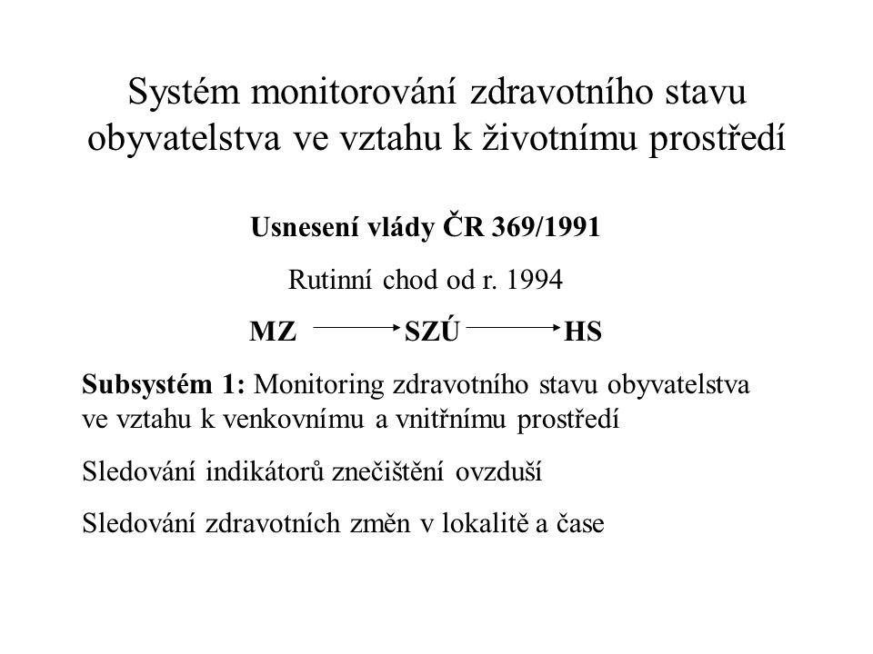 Systém monitorování zdravotního stavu obyvatelstva ve vztahu k životnímu prostředí Usnesení vlády ČR 369/1991 Rutinní chod od r. 1994 MZ SZÚ HS Subsys