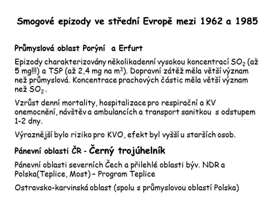 Smogové epizody ve střední Evropě mezi 1962 a 1985 Průmyslová oblast Porýní a Erfurt Epizody charakterizovány několikadenní vysokou koncentrací SO 2 (až 5 mg!!!) a TSP (až 2,4 mg na m 3 ).