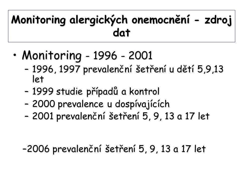 Monitoring alergických onemocnění - zdroj dat •Monitoring - 1996 - 2001 –1996, 1997 prevalenční šetření u dětí 5,9,13 let –1999 studie případů a kontrol –2000 prevalence u dospívajících –2001 prevalenční šetření 5, 9, 13 a 17 let –2–2–2–2006 prevalenční šetření 5, 9, 13 a 17 let