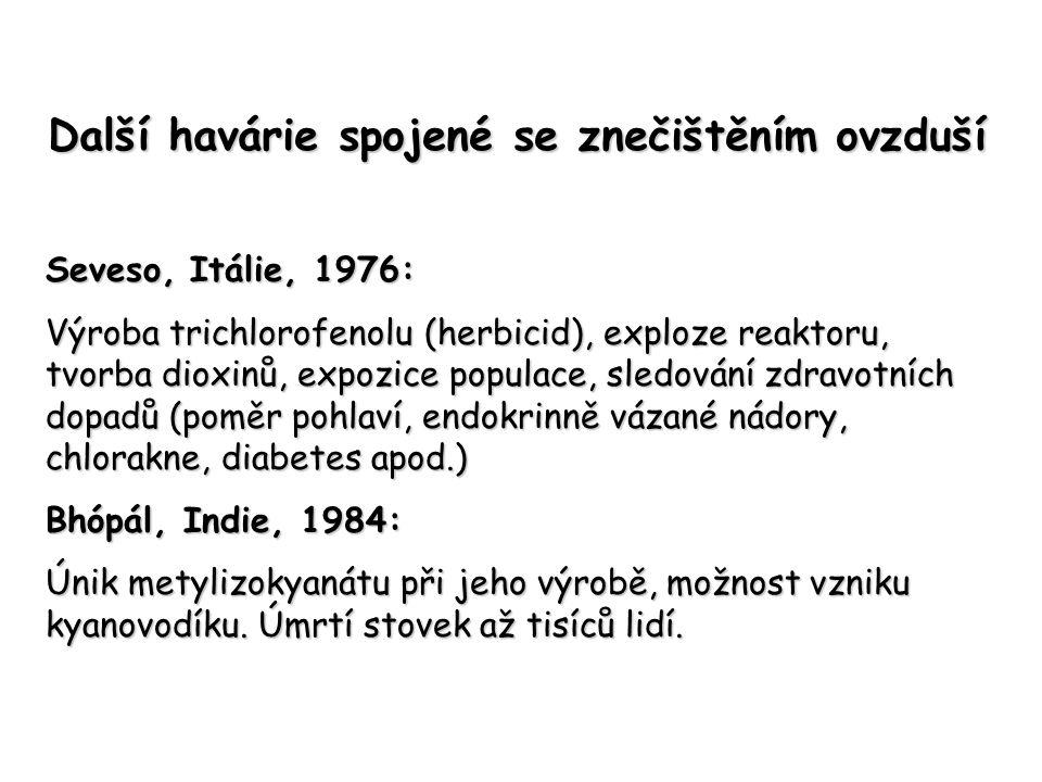 Další havárie spojené se znečištěním ovzduší Seveso, Itálie, 1976: Výroba trichlorofenolu (herbicid), exploze reaktoru, tvorba dioxinů, expozice populace, sledování zdravotních dopadů (poměr pohlaví, endokrinně vázané nádory, chlorakne, diabetes apod.) Bhópál, Indie, 1984: Únik metylizokyanátu při jeho výrobě, možnost vzniku kyanovodíku.