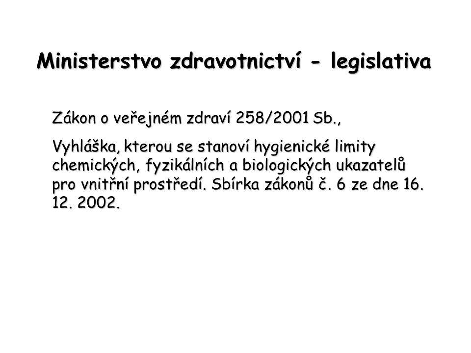 Ministerstvo zdravotnictví - legislativa Zákon o veřejném zdraví 258/2001 Sb., Vyhláška, kterou se stanoví hygienické limity chemických, fyzikálních a