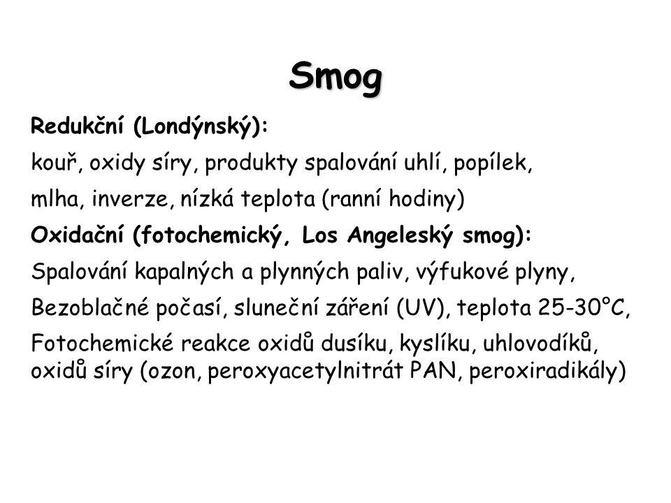 Smog Redukční (Londýnský): kouř, oxidy síry, produkty spalování uhlí, popílek, mlha, inverze, nízká teplota (ranní hodiny) Oxidační (fotochemický, Los Angeleský smog): Spalování kapalných a plynných paliv, výfukové plyny, Bezoblačné počasí, sluneční záření (UV), teplota 25-30°C, Fotochemické reakce oxidů dusíku, kyslíku, uhlovodíků, oxidů síry (ozon, peroxyacetylnitrát PAN, peroxiradikály)