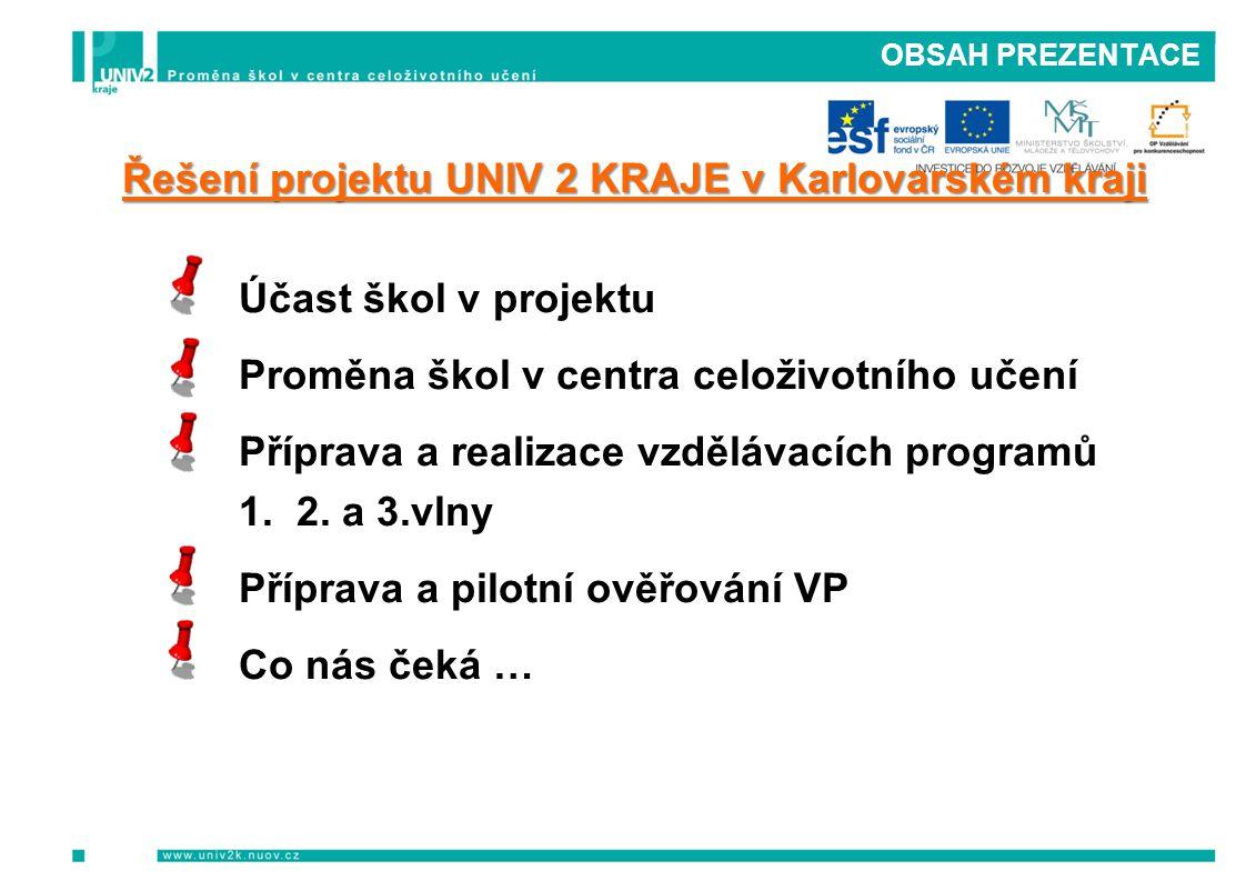 OBSAH PREZENTACE Řešení projektu UNIV 2 KRAJE v Karlovarském kraji Účast škol v projektu Proměna škol v centra celoživotního učení Příprava a realizac