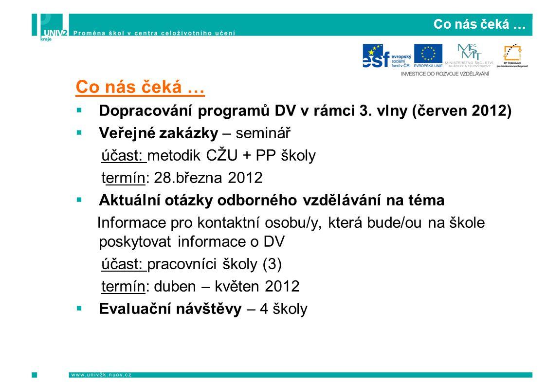Co nás čeká …  Dopracování programů DV v rámci 3. vlny (červen 2012)  Veřejné zakázky – seminář účast: metodik CŽU + PP školy termín: 28.března 2012