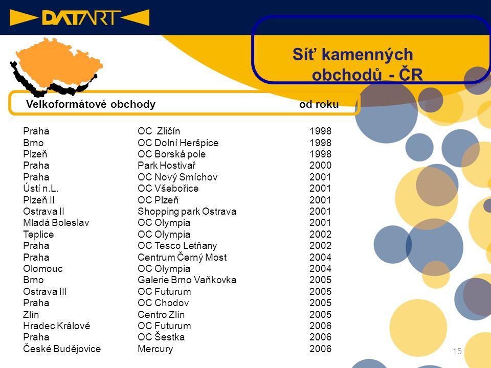 """14 Datart.cz, Datart.sk: """"multikanálový prodej"""" • Věříme, že můžeme obohatit a dále rozvinout on-line trh, především díky zavádění nových služeb a pro"""