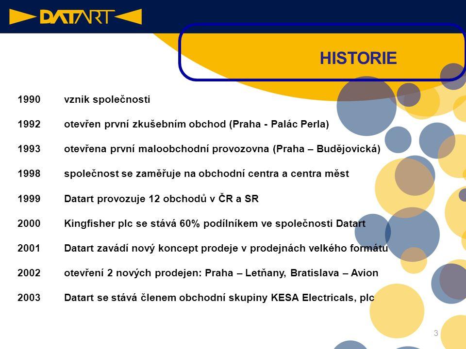 1990 vznik společnosti 1992 otevřen první zkušebním obchod (Praha - Palác Perla) 1993 otevřena první maloobchodní provozovna (Praha – Budějovická) 1998 společnost se zaměřuje na obchodní centra a centra měst 1999 Datart provozuje 12 obchodů v ČR a SR 2000 Kingfisher plc se stává 60% podílníkem ve společnosti Datart 2001 Datart zavádí nový koncept prodeje v prodejnách velkého formátu 2002 otevření 2 nových prodejen: Praha – Letňany, Bratislava – Avion 2003 Datart se stává členem obchodní skupiny KESA Electricals, plc 3 HISTORIE