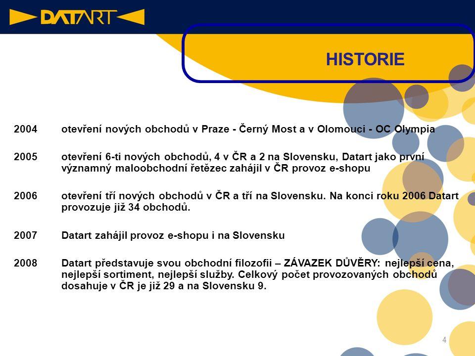 2004 otevření nových obchodů v Praze - Černý Most a v Olomouci - OC Olympia 2005 otevření 6-ti nových obchodů, 4 v ČR a 2 na Slovensku, Datart jako první významný maloobchodní řetězec zahájil v ČR provoz e-shopu 2006 otevření tří nových obchodů v ČR a tří na Slovensku.