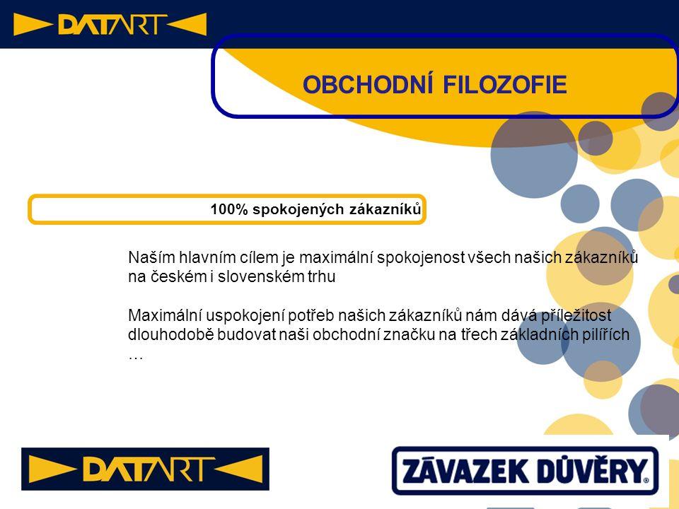 6 OBCHODNÍ FILOZOFIE 100% spokojených zákazníků Naším hlavním cílem je maximální spokojenost všech našich zákazníků na českém i slovenském trhu Maximální uspokojení potřeb našich zákazníků nám dává příležitost dlouhodobě budovat naši obchodní značku na třech základních pilířích …