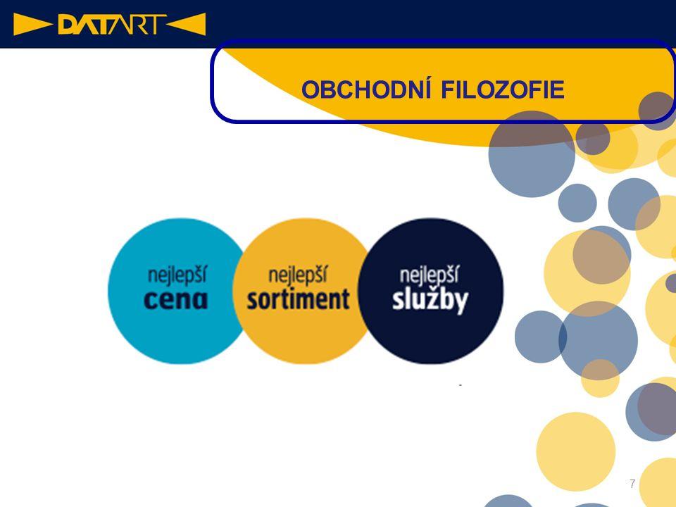 6 OBCHODNÍ FILOZOFIE 100% spokojených zákazníků Naším hlavním cílem je maximální spokojenost všech našich zákazníků na českém i slovenském trhu Maximá