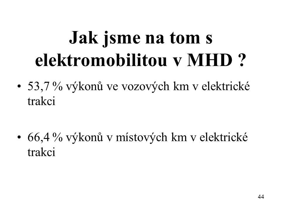 44 Jak jsme na tom s elektromobilitou v MHD .