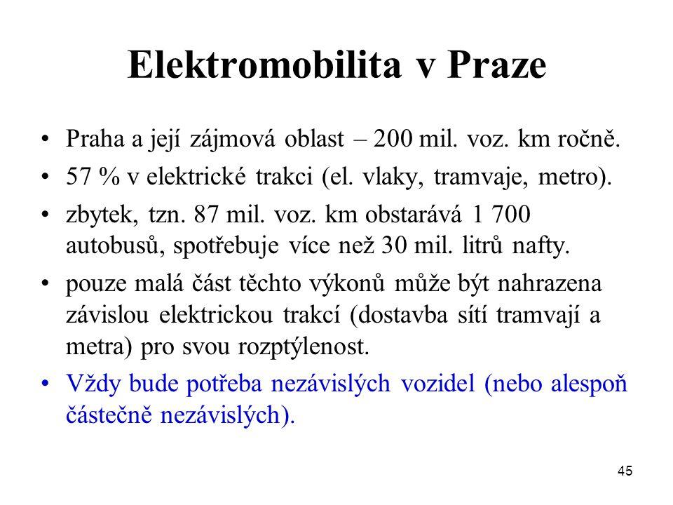 45 Elektromobilita v Praze •Praha a její zájmová oblast – 200 mil.